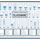 Chemistry Laboratory Glassware by Compound Interest