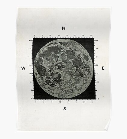 Moon Scale Poster