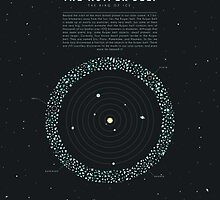 The Kuiper belt by scarriebarrie