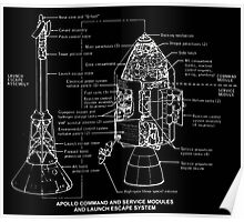Project Apollo Drawings and Technical Diagrams ad0040003 Poster