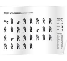 Heart Attack Statistics Poster