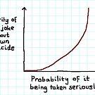 Joke about own suicide by Nebsy