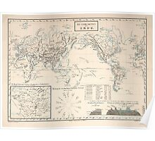 Atlas zu Alex V Humbolt's Cosmos 1851 0146 Die Gebirgsketten der Erde World Mountain Ranges Poster