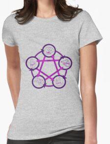 Rock Paper Scissors Lizard Spock! T-Shirt