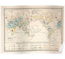 Atlas zu Alex V Humbolt's Cosmos 1851 0148 Earth Geological Map Poster