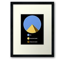 Pyramid Pie Chart Framed Print