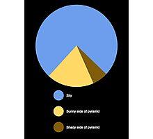 Pyramid Pie Chart Photographic Print