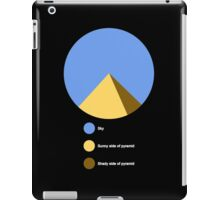Pyramid Pie Chart iPad Case/Skin