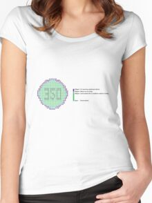 350 Climate Change Tee Women's Fitted Scoop T-Shirt