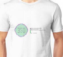 350 Climate Change Tee Unisex T-Shirt