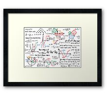 Mathematics Formulas Numbers  Framed Print