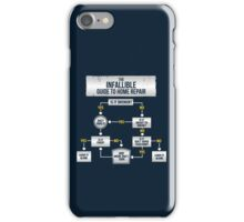 Duct Tape It iPhone Case/Skin