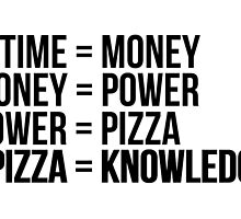 Pizza is Knowledge by patterned