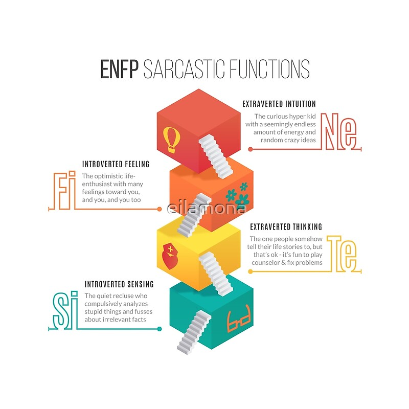 Enfp functions