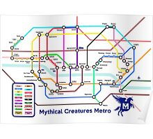 Epic Mythical Creatures Underground Map Poster