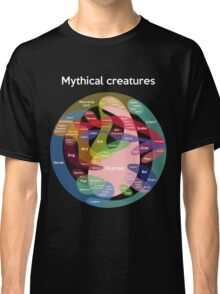 Epic Mythical Creatures Chart Classic T-Shirt