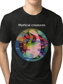 Epic Mythical Creatures Chart Tri-blend T-Shirt