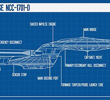 ENTERPRISE NCC-1701-D by badOdds