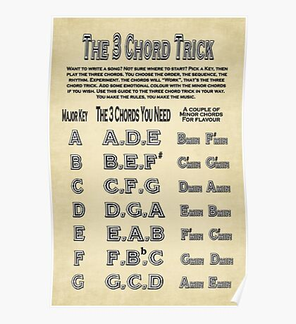 The Three Chord Trick Poster