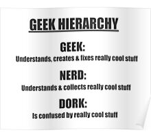 Geek Hierarchy Definitions  Poster