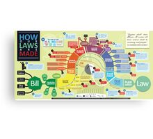 How Our Laws Are Made Metal Print