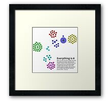 Everything is 4 in English Graph Framed Print