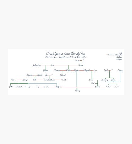 Once Upon a Time Family Tree Photographic Print