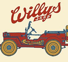 Willys-Overland MB 1941 by Mystalope