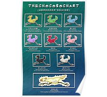The Chocobo Chart Poster Poster