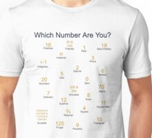 Which Number Are You? Unisex T-Shirt