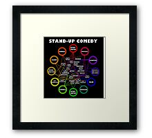 Comedy Chart Framed Print