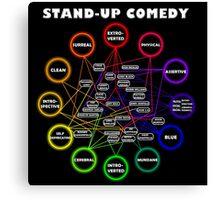 Comedy Chart Canvas Print