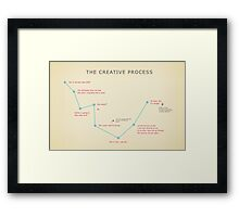 The Creative Process Framed Print