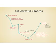The Creative Process Photographic Print