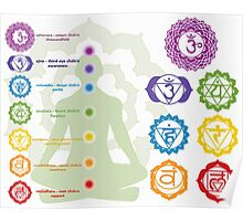Spiritual Kloth Chakra 7 by Kordial Orange Poster