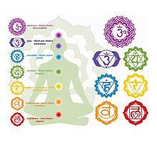 Spiritual Kloth Chakra 7 by Kordial Orange by kordialorange