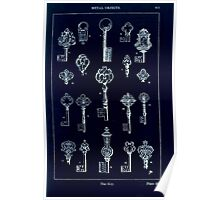 A Handbook Of Ornament With Three Hundred Plates Franz Sales Meyer 1896 0427 Metal Objects Key Inverted Poster