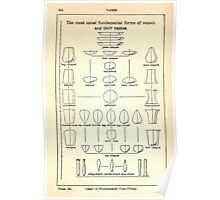 A Handbook Of Ornament With Three Hundred Plates Franz Sales Meyer 1896 0320 Vases Fundamental Vase Forms Poster