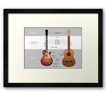 Guitar anatomy Framed Print