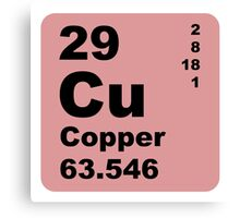 Copper Periodic Table of Elements Canvas Print