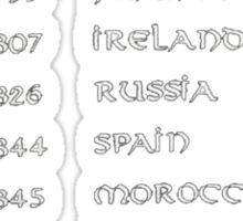 viking world tour Sticker