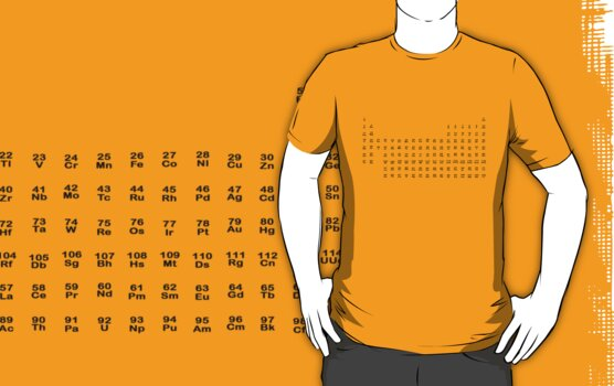 periodic table by enzim