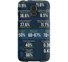 This Is A Great Infographic Put Together By Reneau & Shernaman, LLC comparing divorce Rates In America Samsung Galaxy Case/Skin