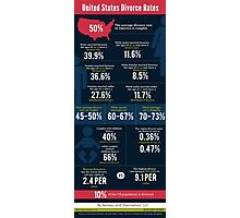 This Is A Great Infographic Put Together By Reneau & Shernaman, LLC comparing divorce Rates In America Photographic Print