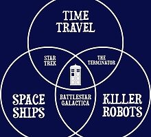 SciFi Fandom Definition by geekerymade