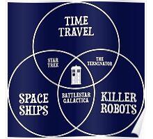 SciFi Fandom Definition Poster