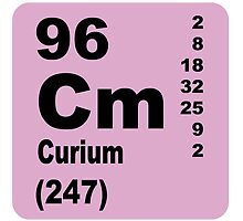 Curium Periodic Table of Elements by walterericsy