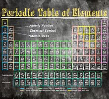 Vintage Chalkboard Periodic Table Of Elements by Mark Tisdale