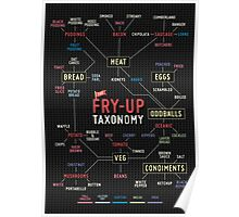 Fry up taxonomy Poster