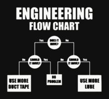 Engineering Flow Chart Kids Tee